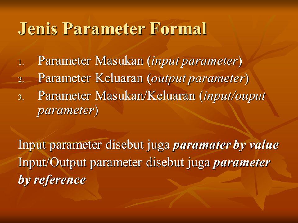 Jenis Parameter Formal