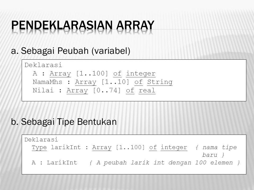 Pendeklarasian Array a. Sebagai Peubah (variabel)
