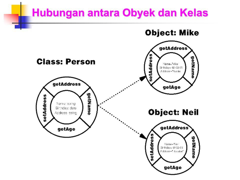 Hubungan antara Obyek dan Kelas