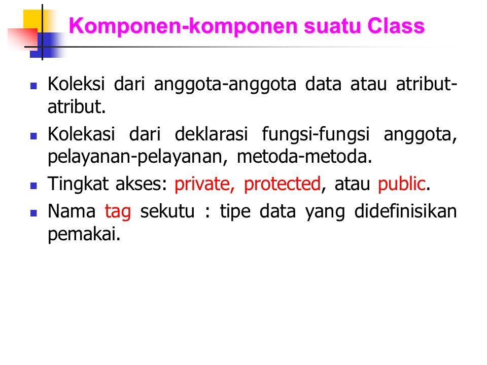 Komponen-komponen suatu Class