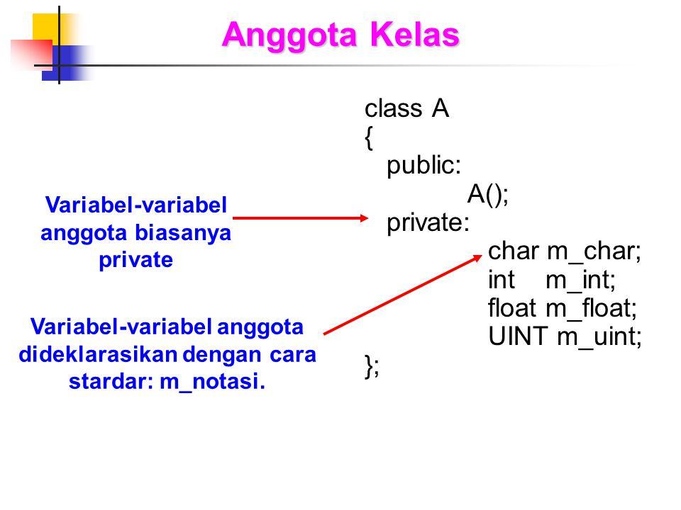 Variabel-variabel anggota biasanya private