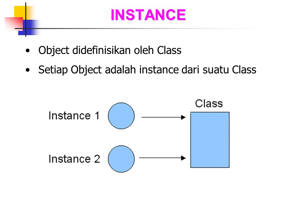 INSTANCE Object didefinisikan oleh Class