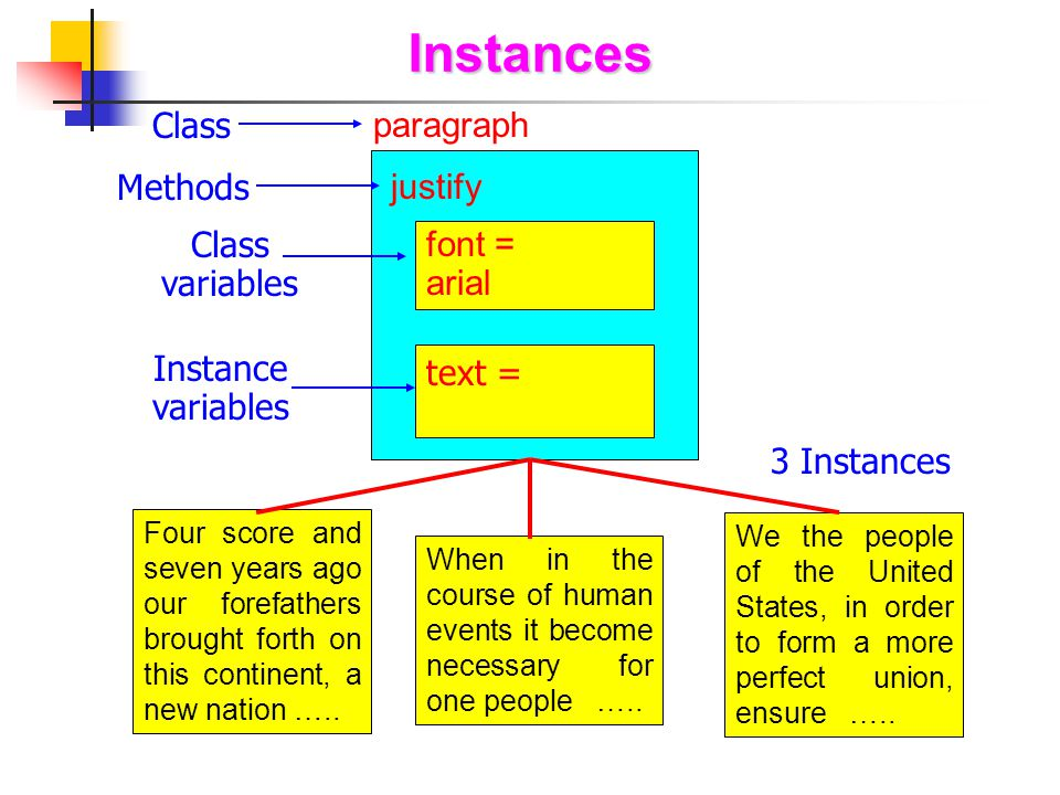 Instances Class paragraph Methods justify Class variables font = arial