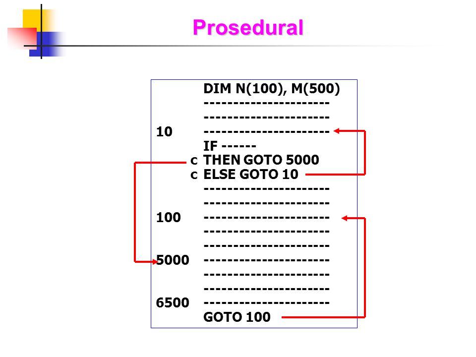 Prosedural DIM N(100), M(500) ---------------------- IF ------