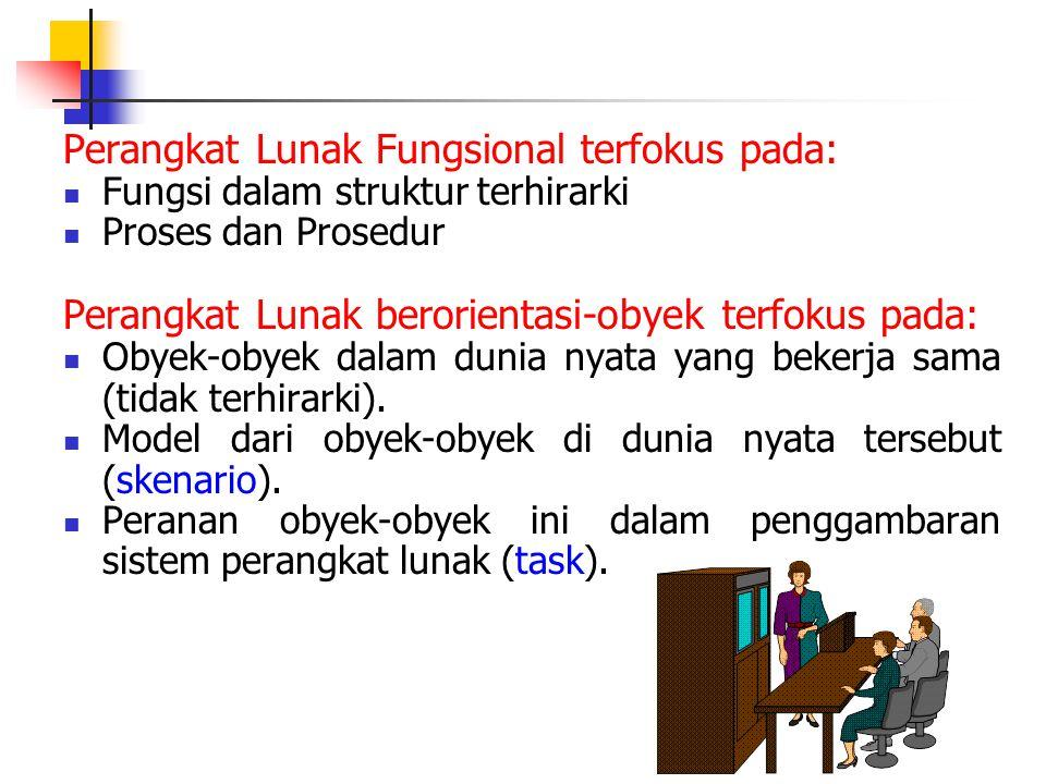 Perangkat Lunak Fungsional terfokus pada: