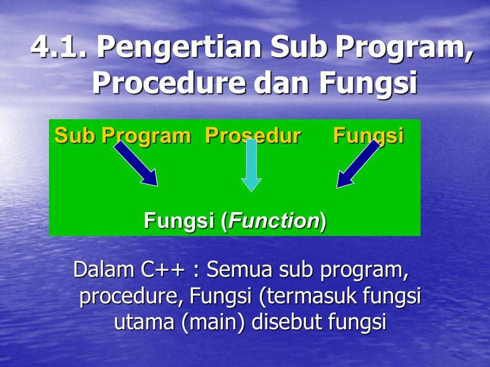 4.1. Pengertian Sub Program, Procedure dan Fungsi