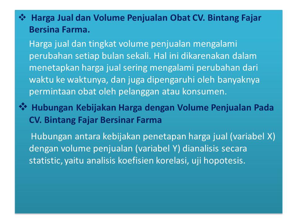 Harga Jual dan Volume Penjualan Obat CV. Bintang Fajar Bersina Farma.