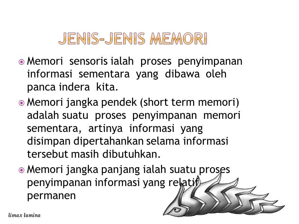 JENIS-JENIS MEMORI Memori sensoris ialah proses penyimpanan informasi sementara yang dibawa oleh panca indera kita.