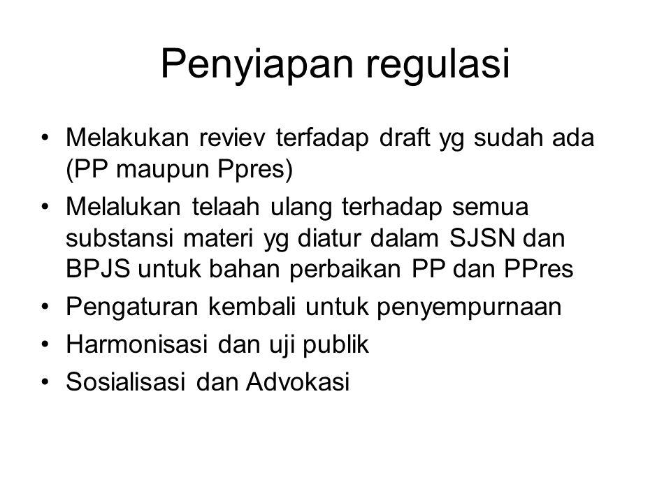 Penyiapan regulasi Melakukan reviev terfadap draft yg sudah ada (PP maupun Ppres)