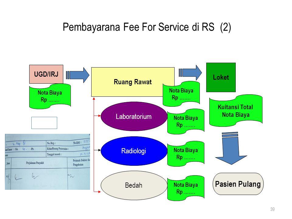 Pembayarana Fee For Service di RS (2)