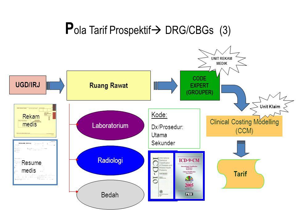Pola Tarif Prospektif DRG/CBGs (3)
