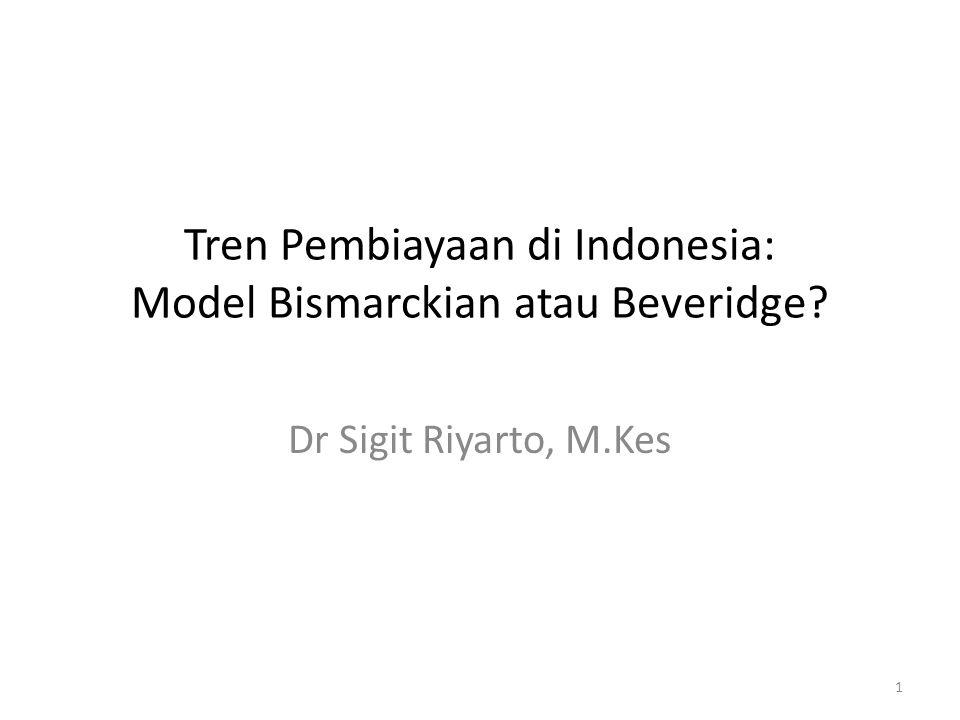 Tren Pembiayaan di Indonesia: Model Bismarckian atau Beveridge