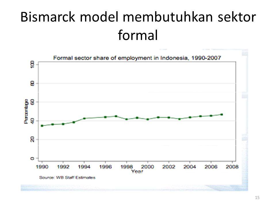 Bismarck model membutuhkan sektor formal