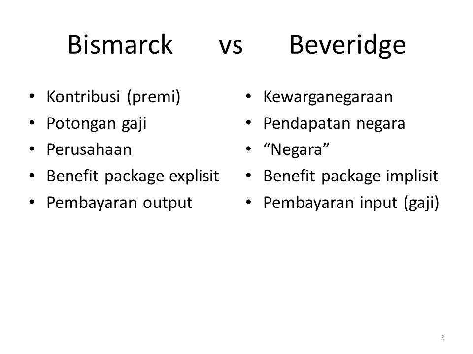 Bismarck vs Beveridge Kontribusi (premi) Potongan gaji Perusahaan