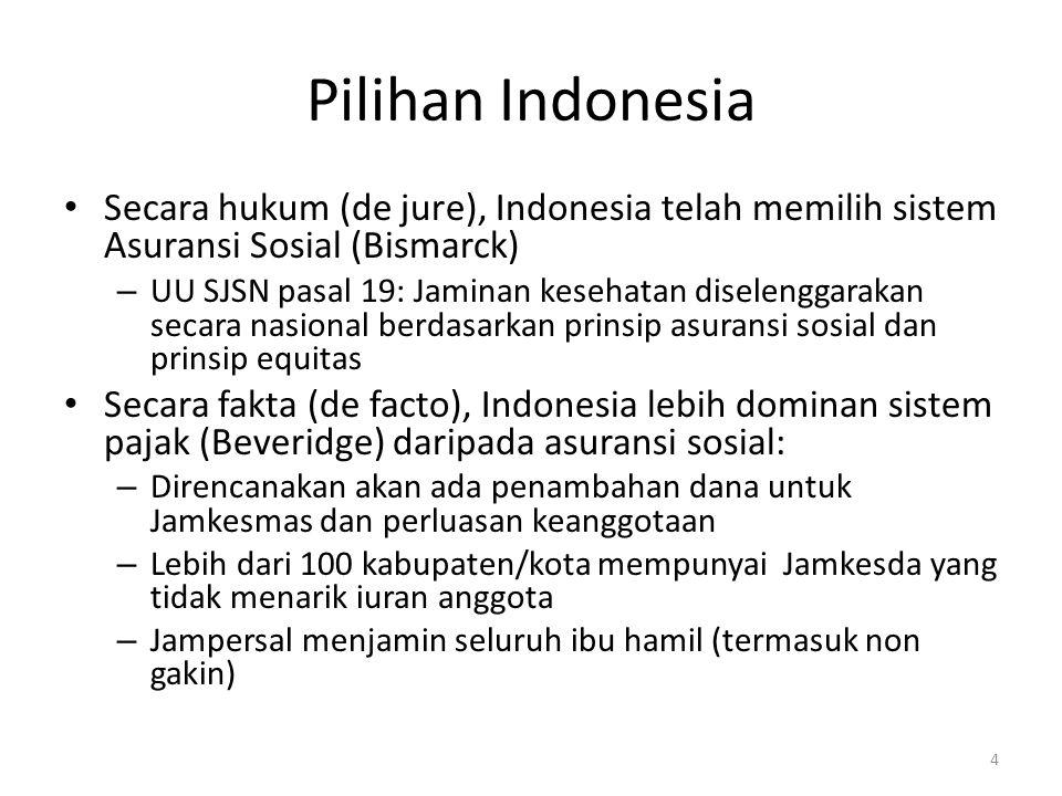 Pilihan Indonesia Secara hukum (de jure), Indonesia telah memilih sistem Asuransi Sosial (Bismarck)
