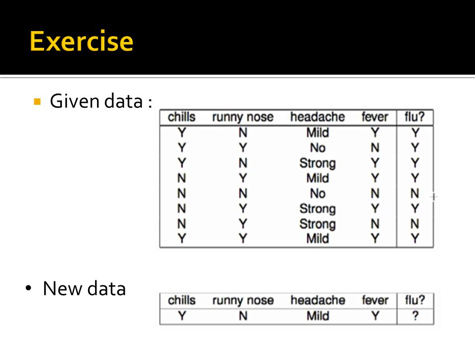 Exercise Given data : New data