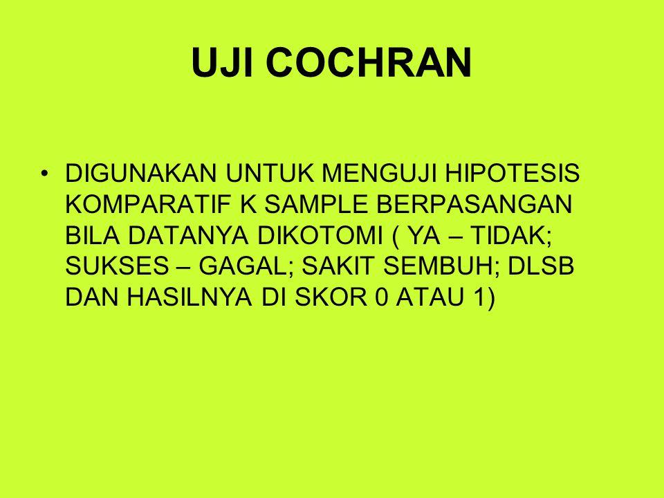 UJI COCHRAN