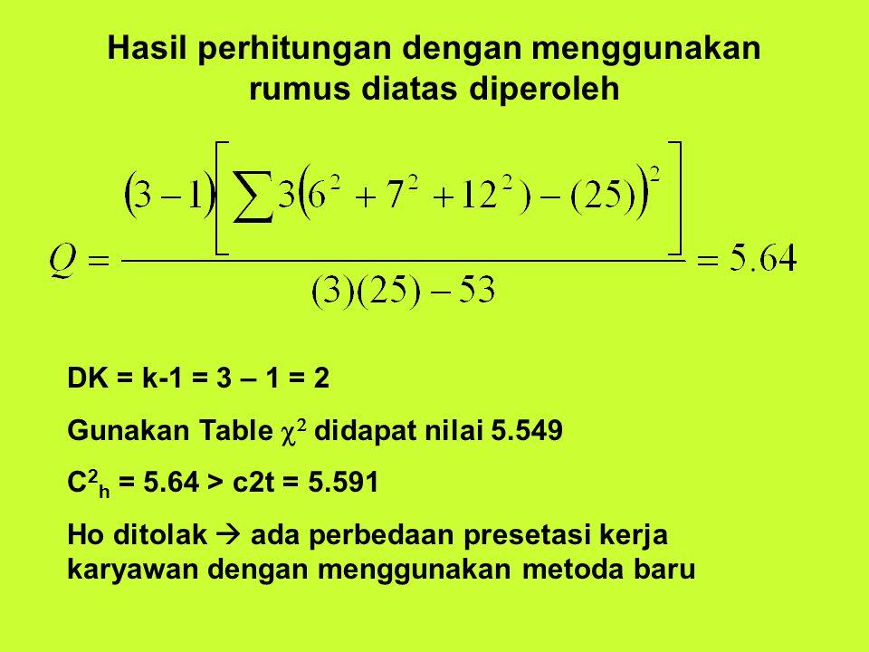 Hasil perhitungan dengan menggunakan rumus diatas diperoleh
