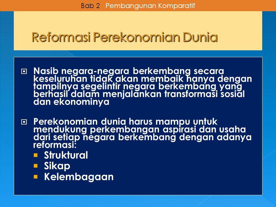Reformasi Perekonomian Dunia