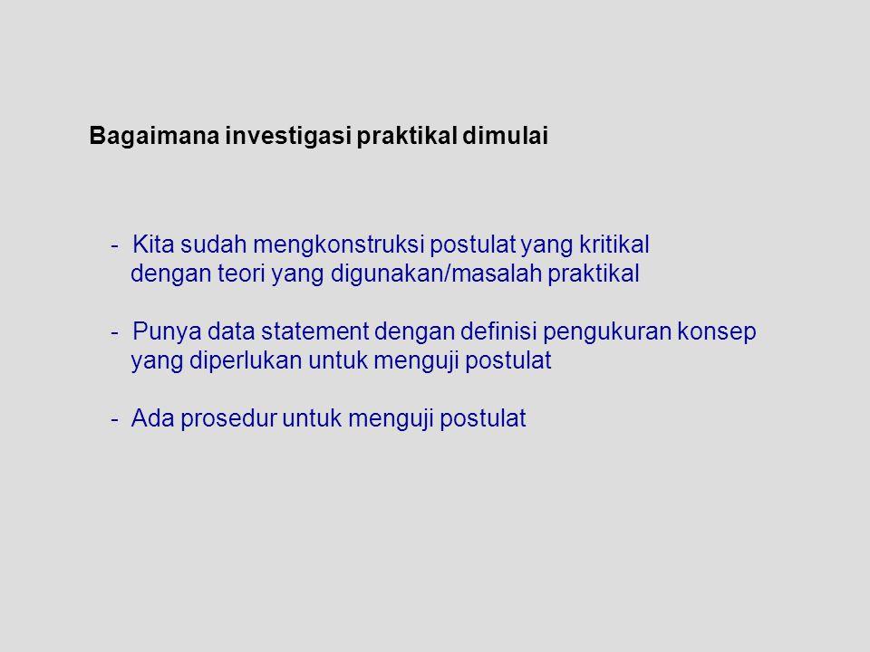 Bagaimana investigasi praktikal dimulai