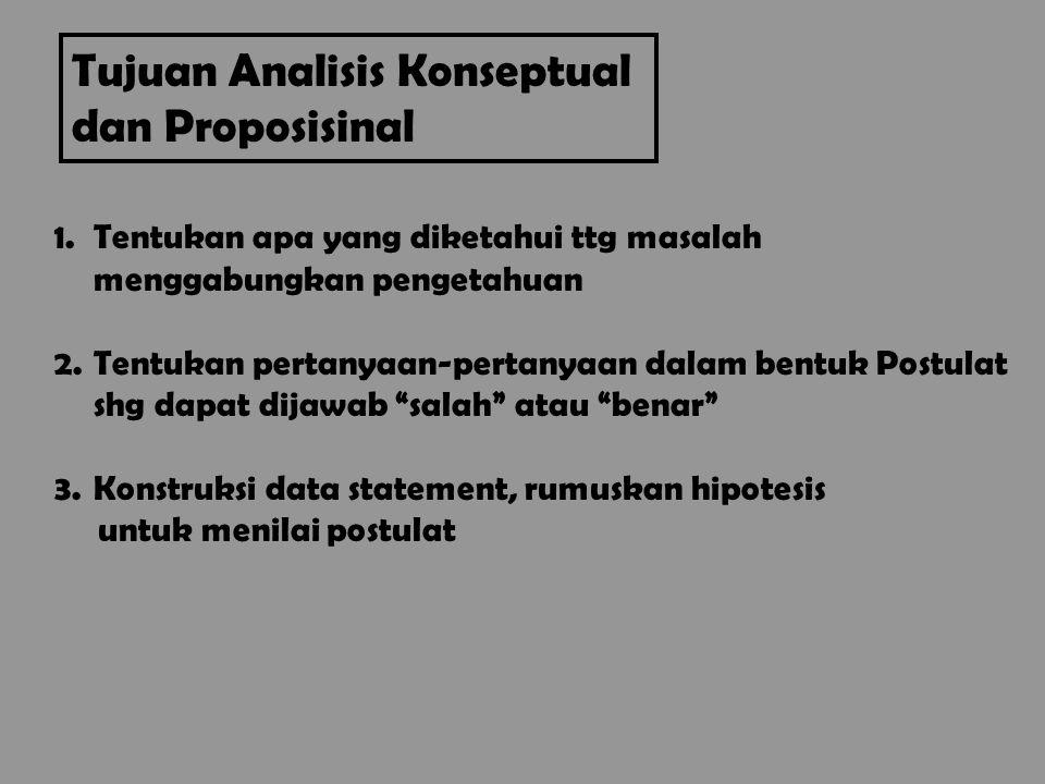 Tujuan Analisis Konseptual dan Proposisinal