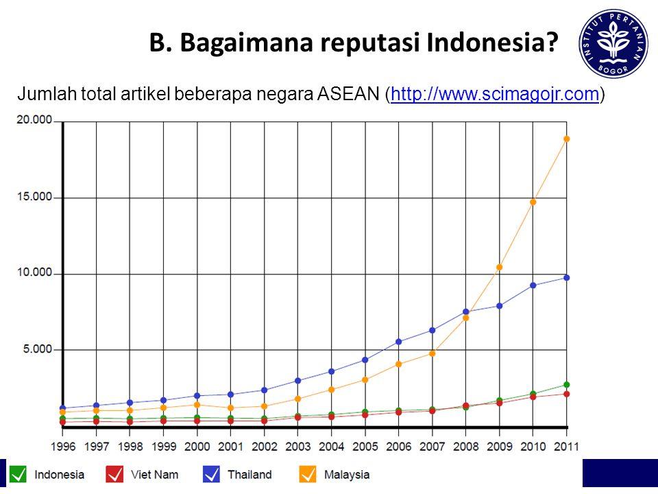 Jumlah total artikel beberapa negara ASEAN (http://www.scimagojr.com)