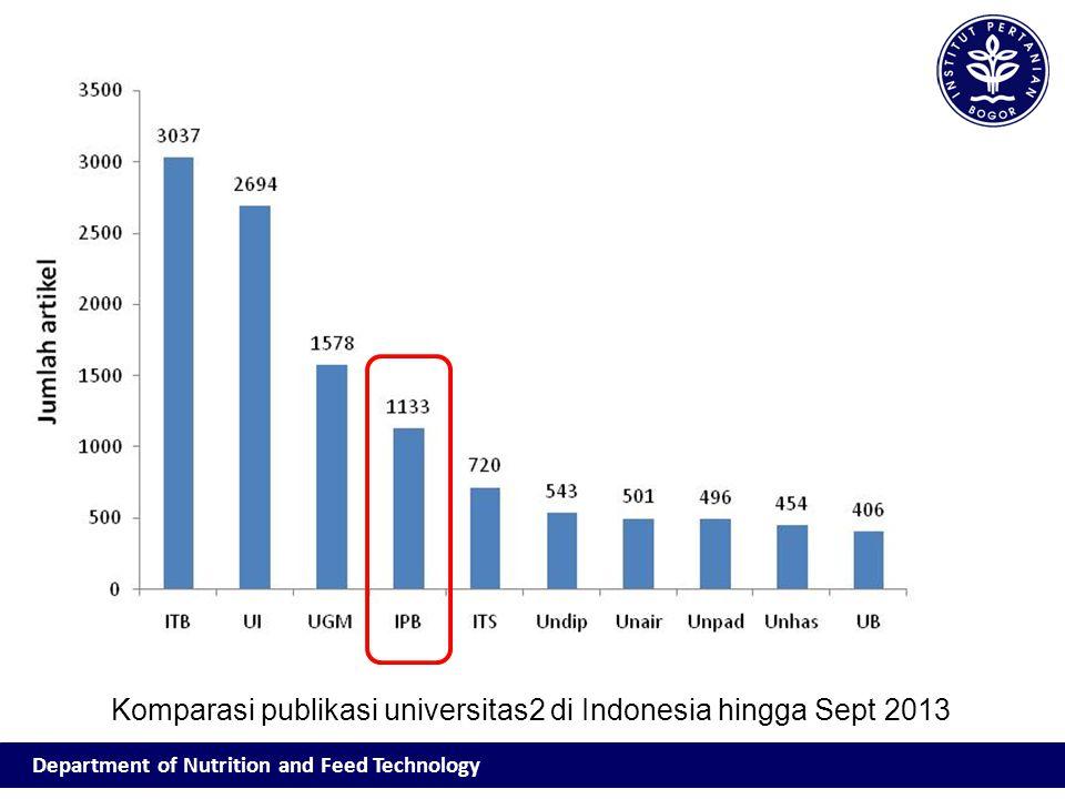 Komparasi publikasi universitas2 di Indonesia hingga Sept 2013