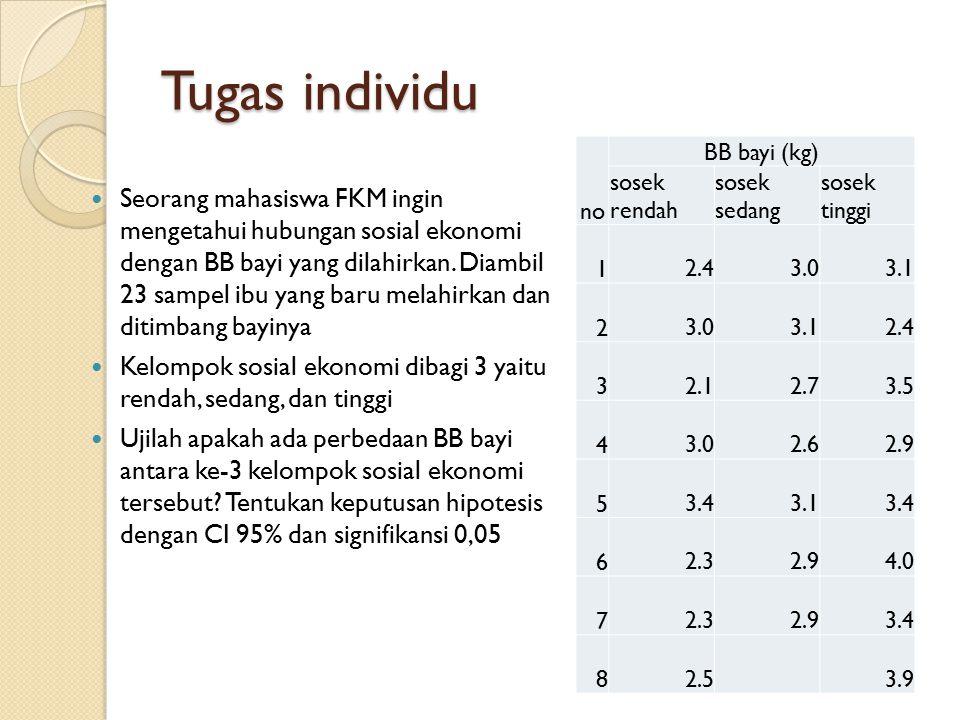 Tugas individu no. BB bayi (kg) sosek rendah. sosek sedang. sosek tinggi. 1. 2.4. 3.0. 3.1.