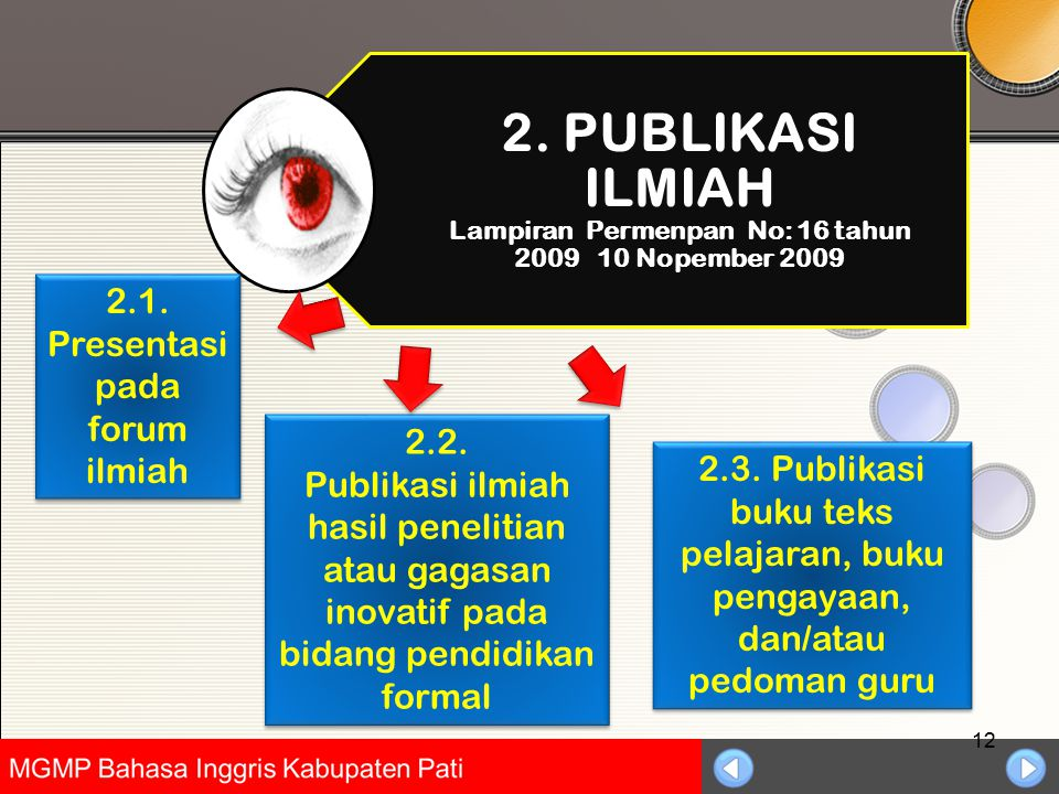 2.1. Presentasi pada forum ilmiah