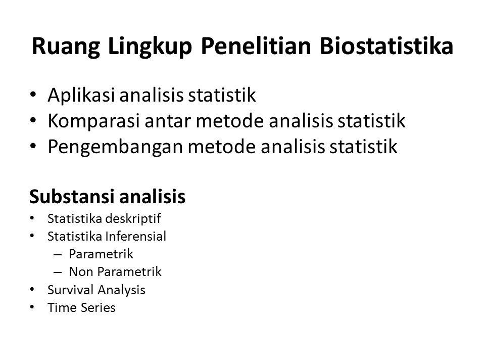 Ruang Lingkup Penelitian Biostatistika