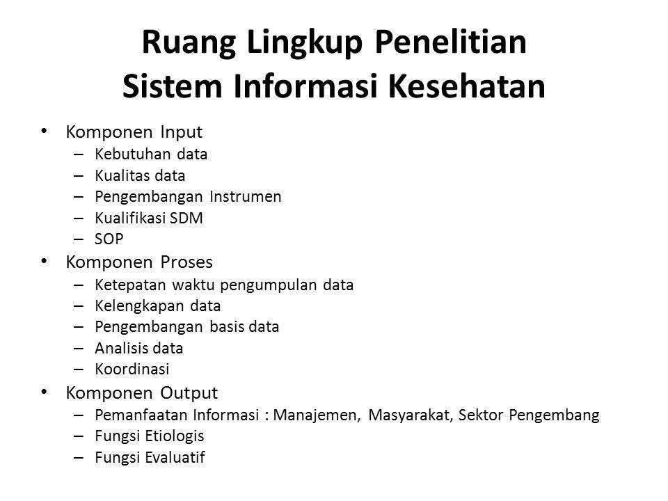 Ruang Lingkup Penelitian Sistem Informasi Kesehatan