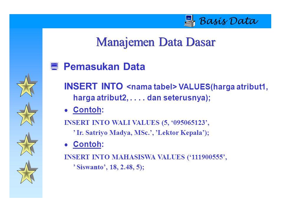 Manajemen Data Dasar Pemasukan Data Basis Data