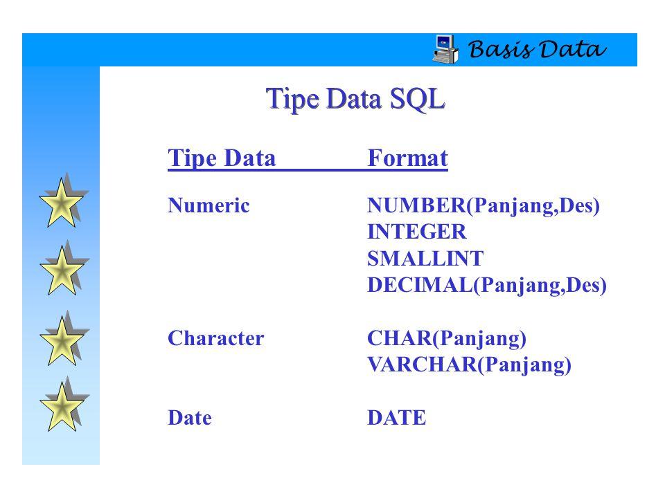 Tipe Data SQL Tipe Data Format Basis Data Numeric NUMBER(Panjang,Des)