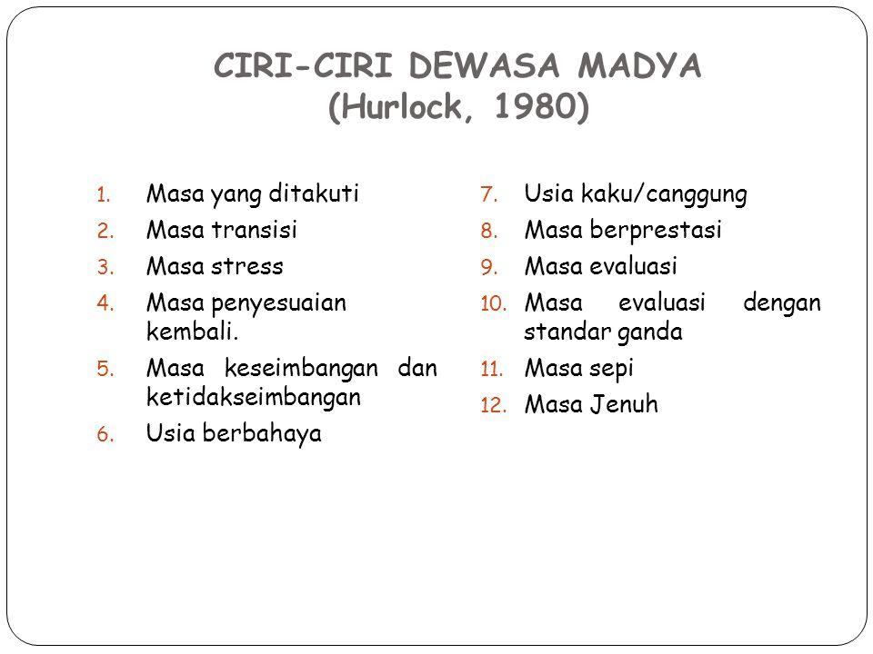 CIRI-CIRI DEWASA MADYA (Hurlock, 1980)