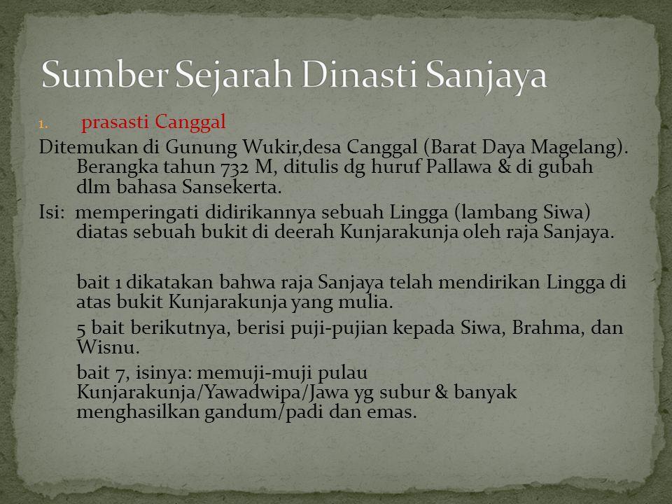 Sumber Sejarah Dinasti Sanjaya