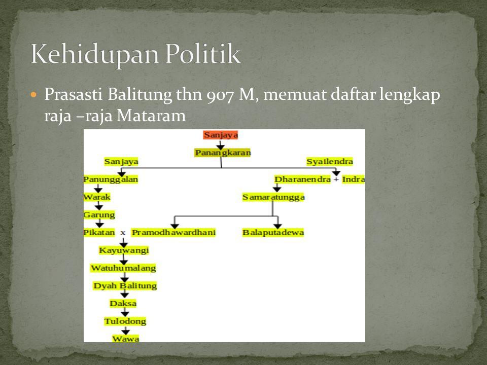 Kehidupan Politik Prasasti Balitung thn 907 M, memuat daftar lengkap raja –raja Mataram