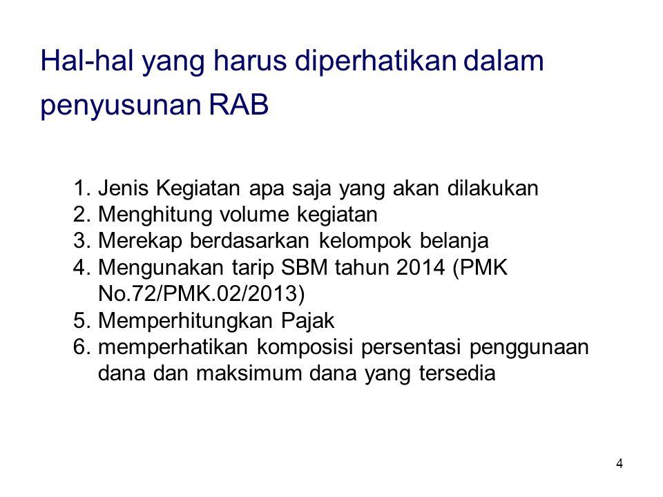 Hal-hal yang harus diperhatikan dalam penyusunan RAB