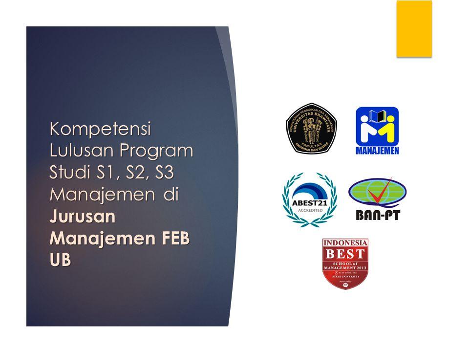 Kompetensi Lulusan Program Studi S1, S2, S3 Manajemen di Jurusan Manajemen FEB UB
