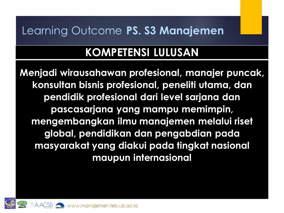 Learning Outcome PS. S3 Manajemen