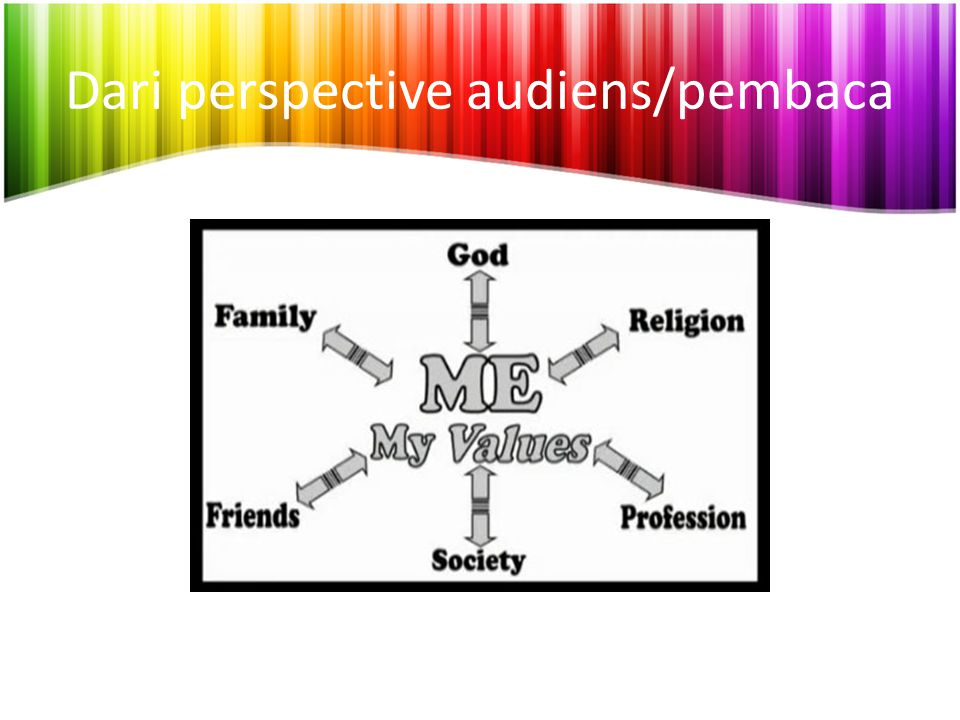 Dari perspective audiens/pembaca