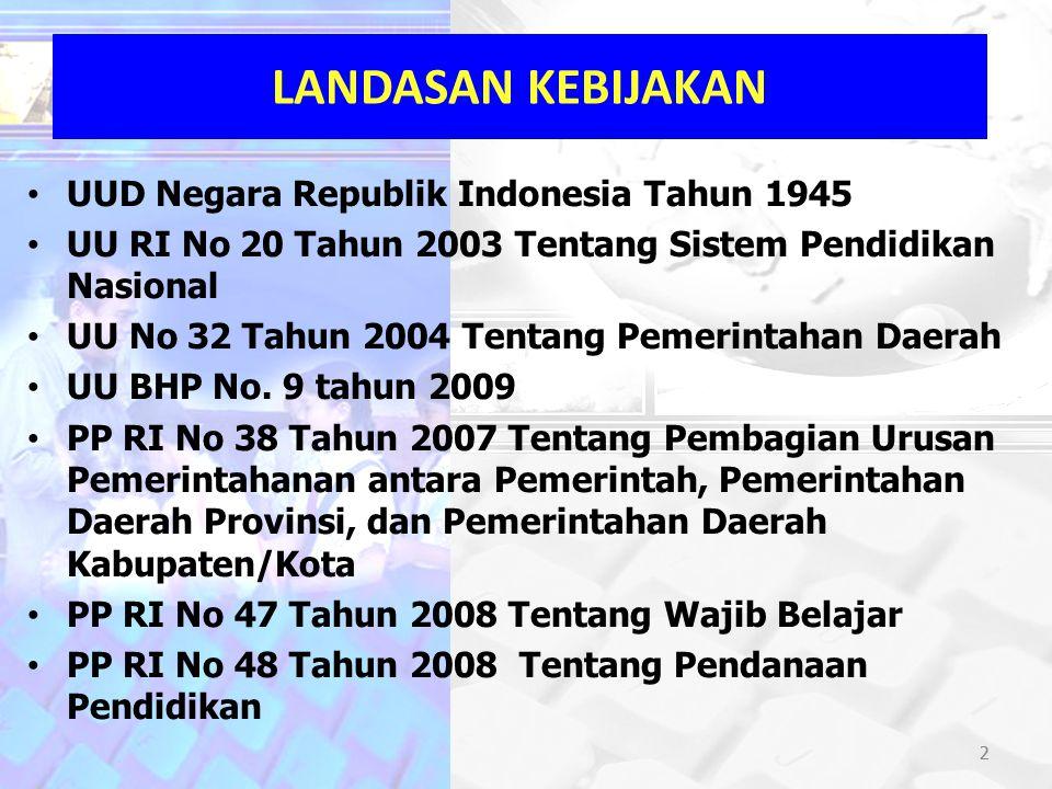 LANDASAN KEBIJAKAN UUD Negara Republik Indonesia Tahun 1945