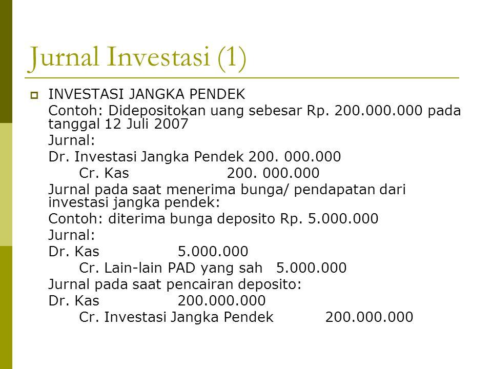 Jurnal Investasi (1) INVESTASI JANGKA PENDEK