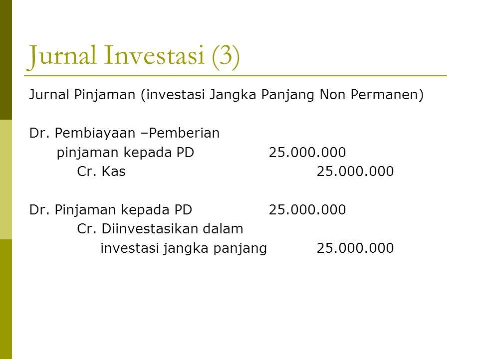 Jurnal Investasi (3) Jurnal Pinjaman (investasi Jangka Panjang Non Permanen) Dr. Pembiayaan –Pemberian.