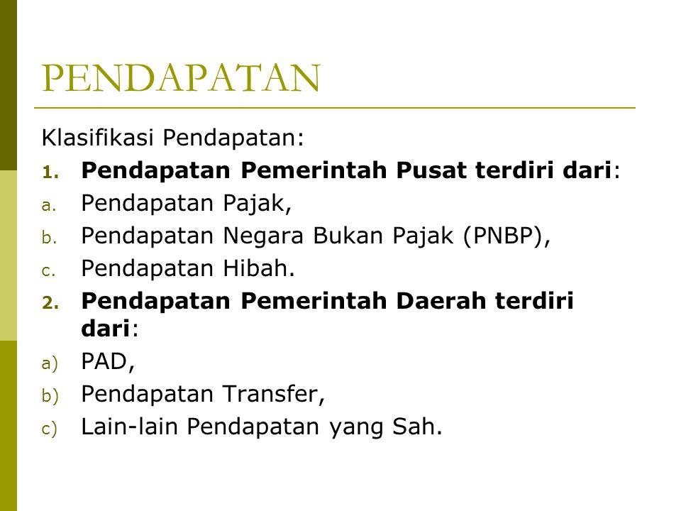 PENDAPATAN Klasifikasi Pendapatan: