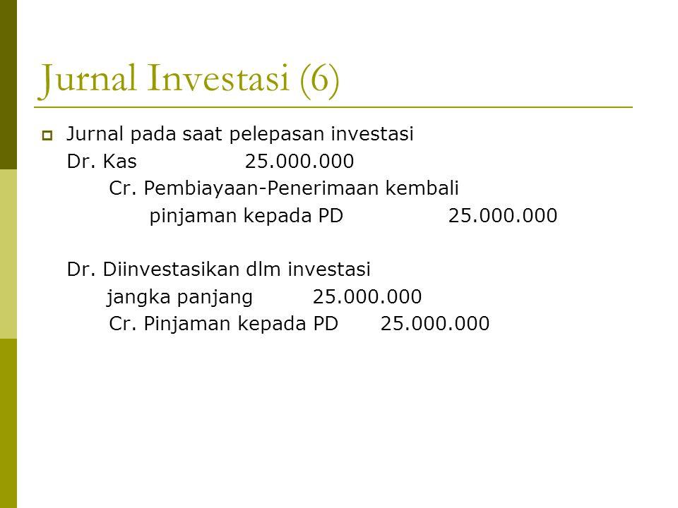 Jurnal Investasi (6) Jurnal pada saat pelepasan investasi