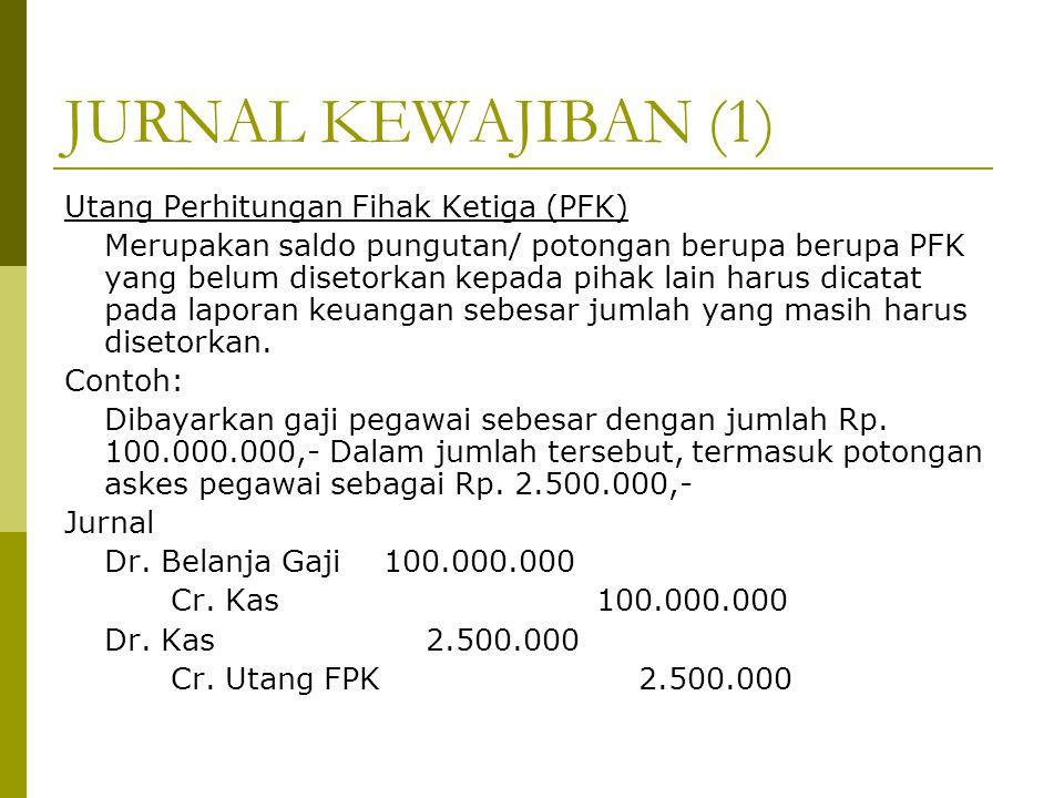JURNAL KEWAJIBAN (1) Utang Perhitungan Fihak Ketiga (PFK)
