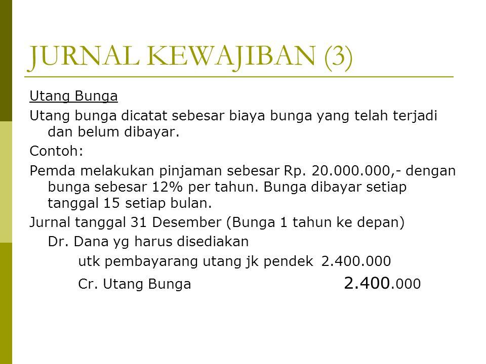 JURNAL KEWAJIBAN (3) Utang Bunga