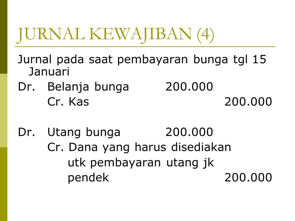 JURNAL KEWAJIBAN (4) Jurnal pada saat pembayaran bunga tgl 15 Januari
