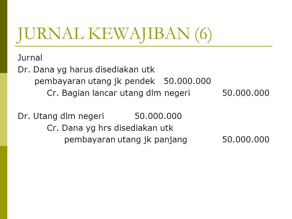 JURNAL KEWAJIBAN (6) Jurnal Dr. Dana yg harus disediakan utk