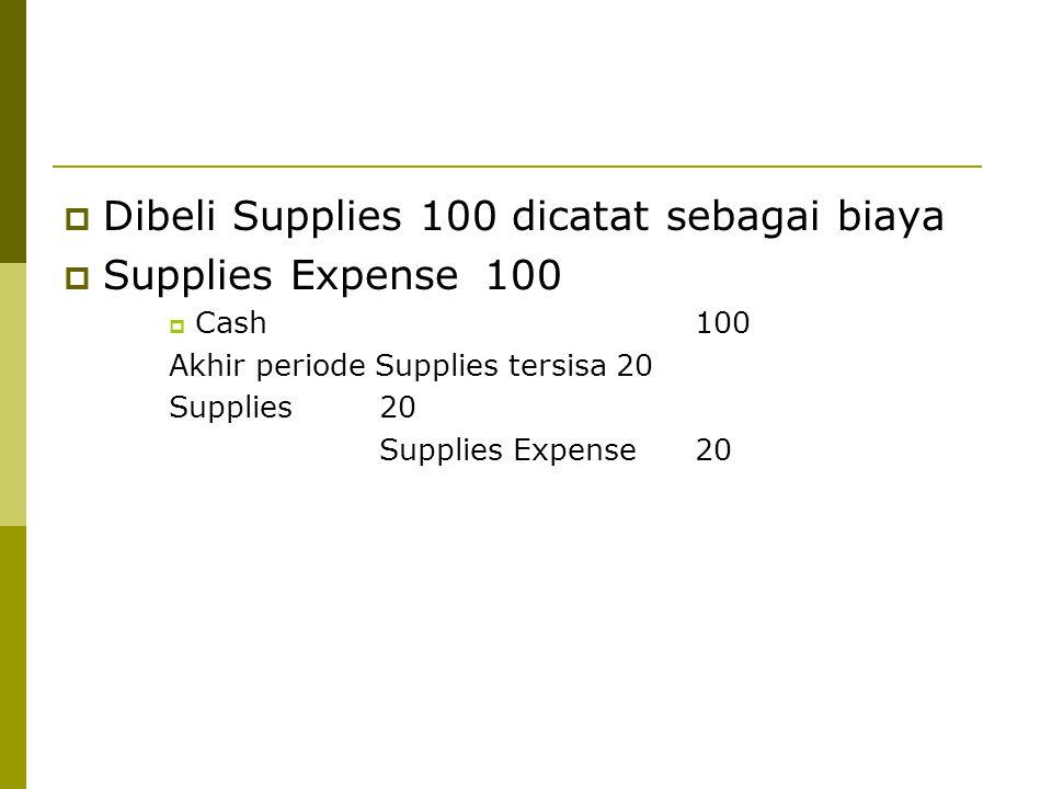 Dibeli Supplies 100 dicatat sebagai biaya Supplies Expense 100
